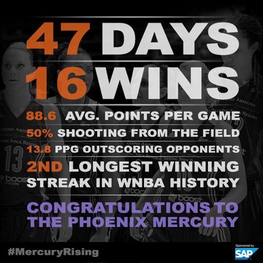 record de victorias phoenix mercury