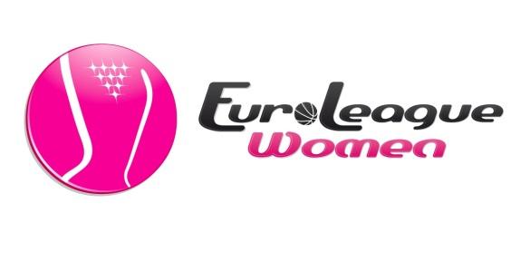 logo euroliga femenina