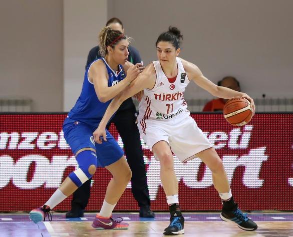 Grecia contra Turquía. Eurobasket de Hungría y Rumanía.