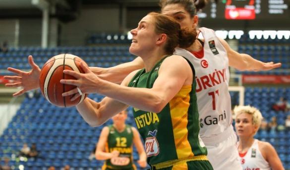 Turquía contra Lituania. Eurobasket Hungría y Rumanía