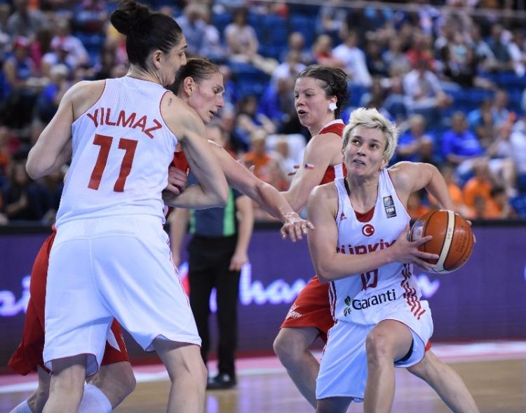 Turquía contra República Checa. Eurobasket de Hungría y Rumanía.