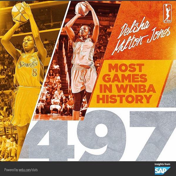 Delisha Milton Jones se convierte en la jugadora de la WNBA con más partidos disputados