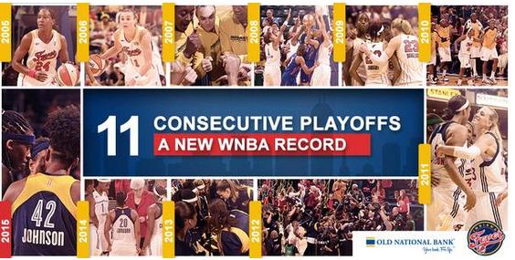Indiana Fever alcanza por undécima vez los WNBA Playoffs