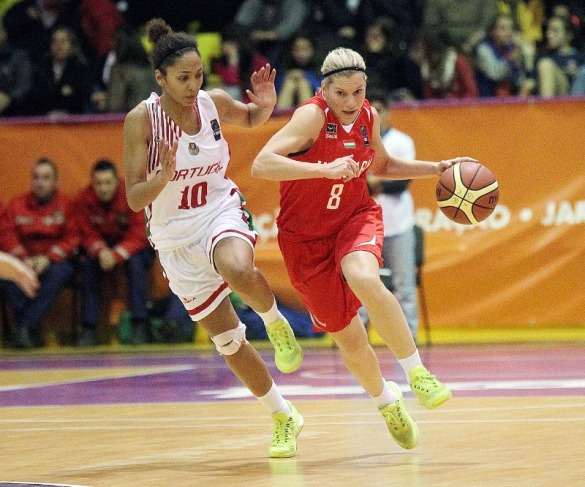 Clasificación Eurobasket 2017. Portugal contra Hungría.