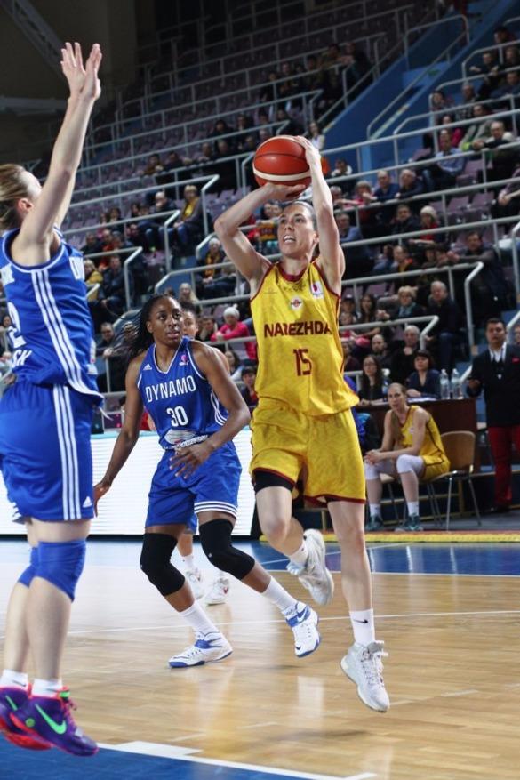 Euroliga Femenina. Cuartos de final. Dynamo Kursk contra Nadezhda Orenburg