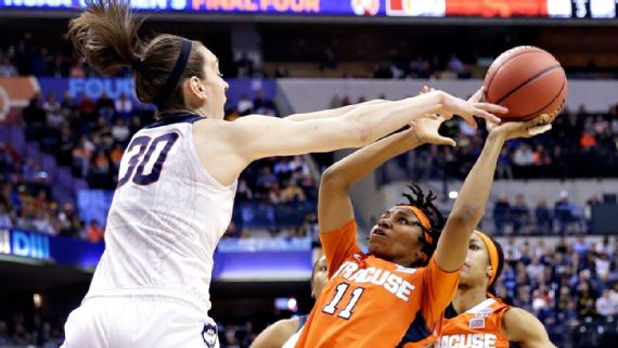 Final NCAA. UConn contra Syracuse.