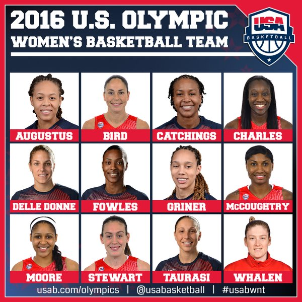 Selección de Estados Unidos para Río 2016