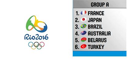 Río 2016: Análisis Grupo A formado por Francia, Japón, Brasil, Australia, Bielorrusia, Turquía