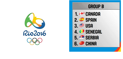 Río 2016: Análisis del Grupo B formado por Estados Unidos, Senegal, Serbia, Canadá, España, China