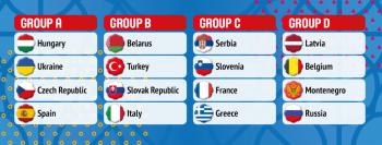 Eurobasket República Checa 2017: Ya se conocen los grupos