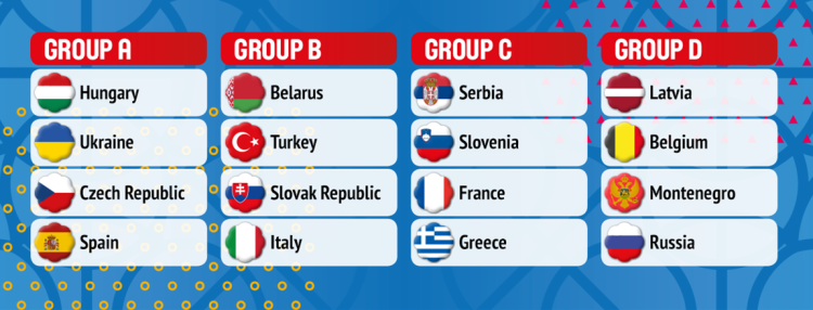 grupos del Eurobasket de 2017 en República Checa
