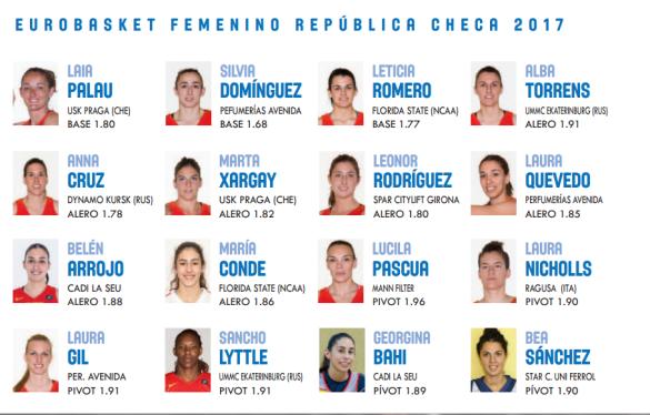 Preseleccionadas para el Eurobasket de República Checa 2017