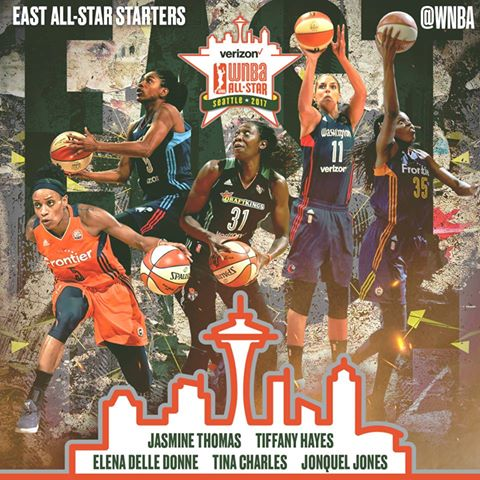 Quinteto inicial WNBA All-Star de la conferencia este
