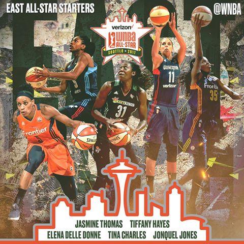 Quinteto inicial WNBA All-Star de la conferencia este