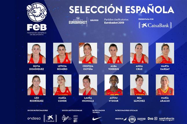 12 jugadoras elegidas para las ventanas FIBA del Eurobasket de 2019