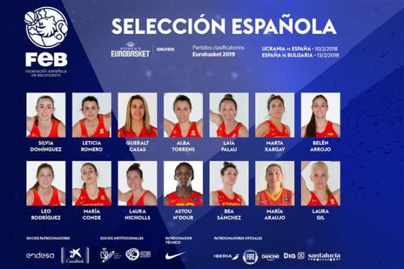 Convocatoria de España para las ventas clasificatorias del Eurobasket de 2019