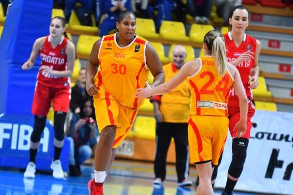 Clasificación Eurobasket 2019. Macedonia contra Croacia