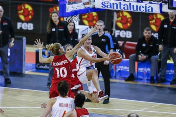 Clasificación Eurobasket Serbia y Letonia: España frente a Bulgaria
