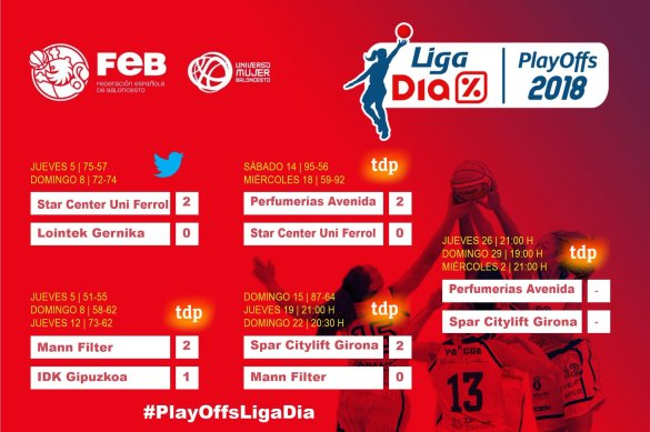 Playoffs Liga DIA: Horarios de la final