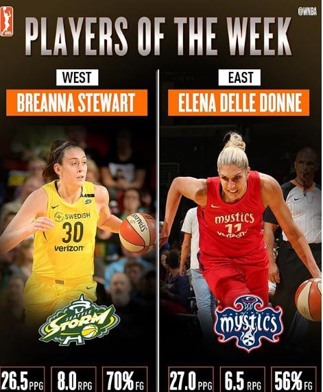 Elena Delle Donne y Breanna Stewart, elegidas mejores jugadoras de la semana
