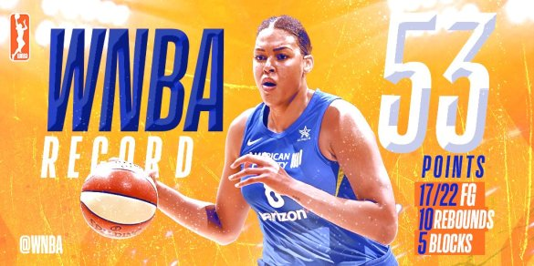 liz cambage supera el récord de anotación en un partido de la WNBA