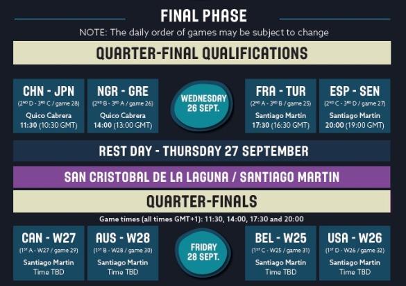 Horarios eliminatorias de acceso para cuartos de final