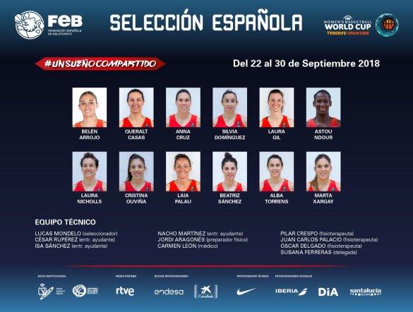 Copa del Mundo: María Conde y Leonor Rodríguez últimos descartes de España