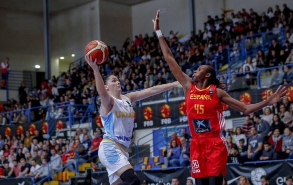 Clasificación Eurobasket Serbia y Letonia: España contra Ucrania