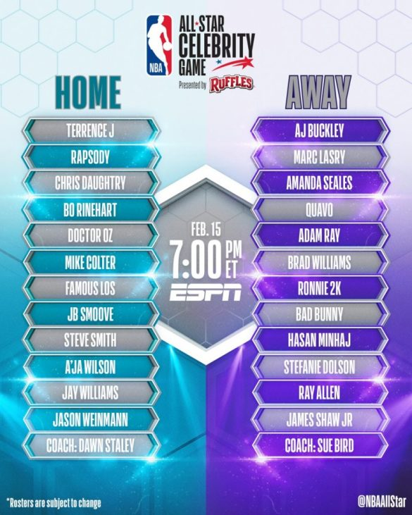 Plantilla del celebrity game del all-star de la nba