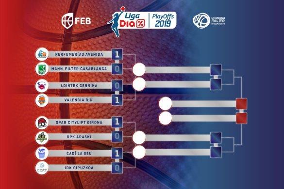 Liga DIA: Resultados de la jornada 1 de los playoffs