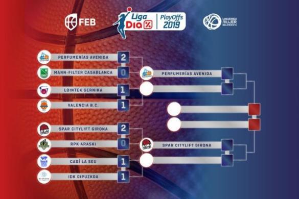 Liga DIA: Resultados de la jornada 2 de los playoffs