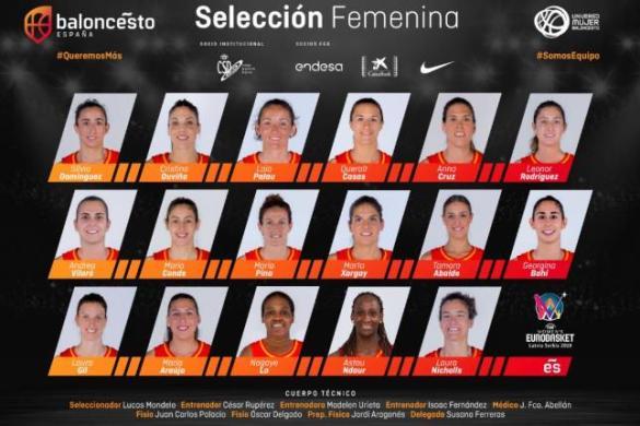 Eurobasket Serbia y Letonia: España da a conocer su preselección