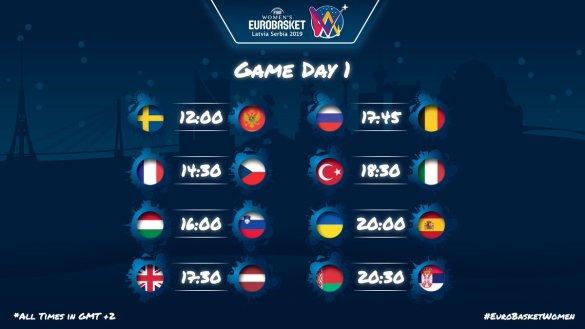 Eurobasket Serbia y Letonia: Horarios jornada 1