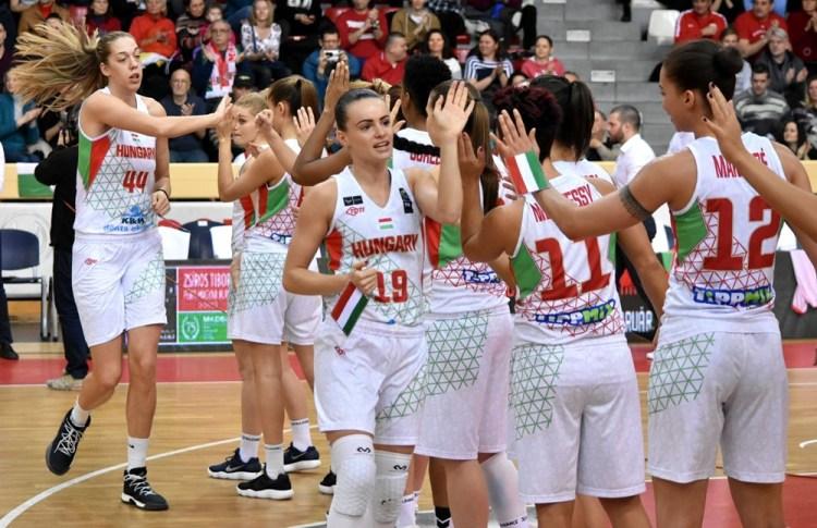 Eurobasket Serbia y Letonia: Plantilla de Hungría