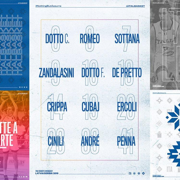 Eurobasket Serbia y Letonia: Plantilla de Italia