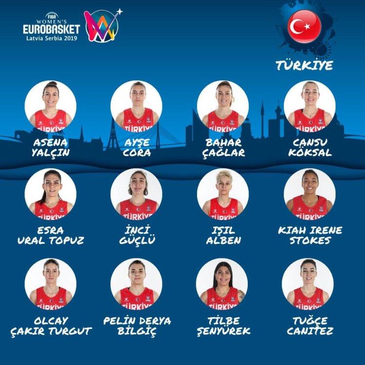 Eurobasket Serbia y Letonia: Plantilla de Turquía