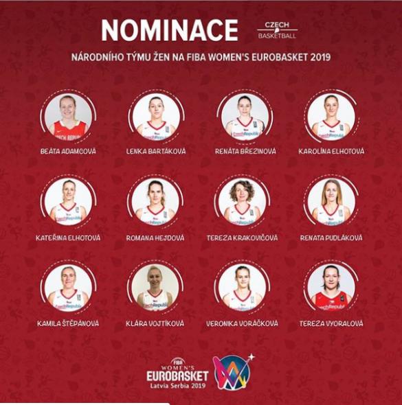 Eurobasket Serbia y Letonia: Plantilla de República Checa