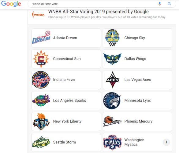 Las jugadoras para el WNBA All-Star se pueden elegir a través de Google