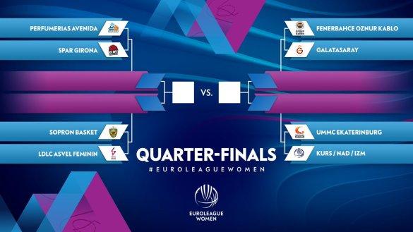 Euroliga Femenina: Perfumerías Avenida y Spar Girona en cuartos de final