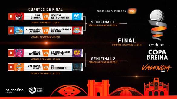 Copa de la Reina LF Endesa: Emparejamientos y horarios