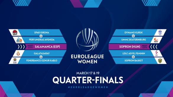 Salamanca y Sopron sedes de las burbujas de los cuartos de final de la Euroliga Femenina