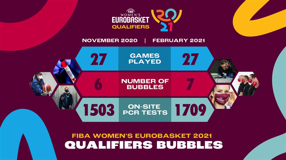 Clasificación Eurobasket Francia y España: Impresionante crecimiento digital