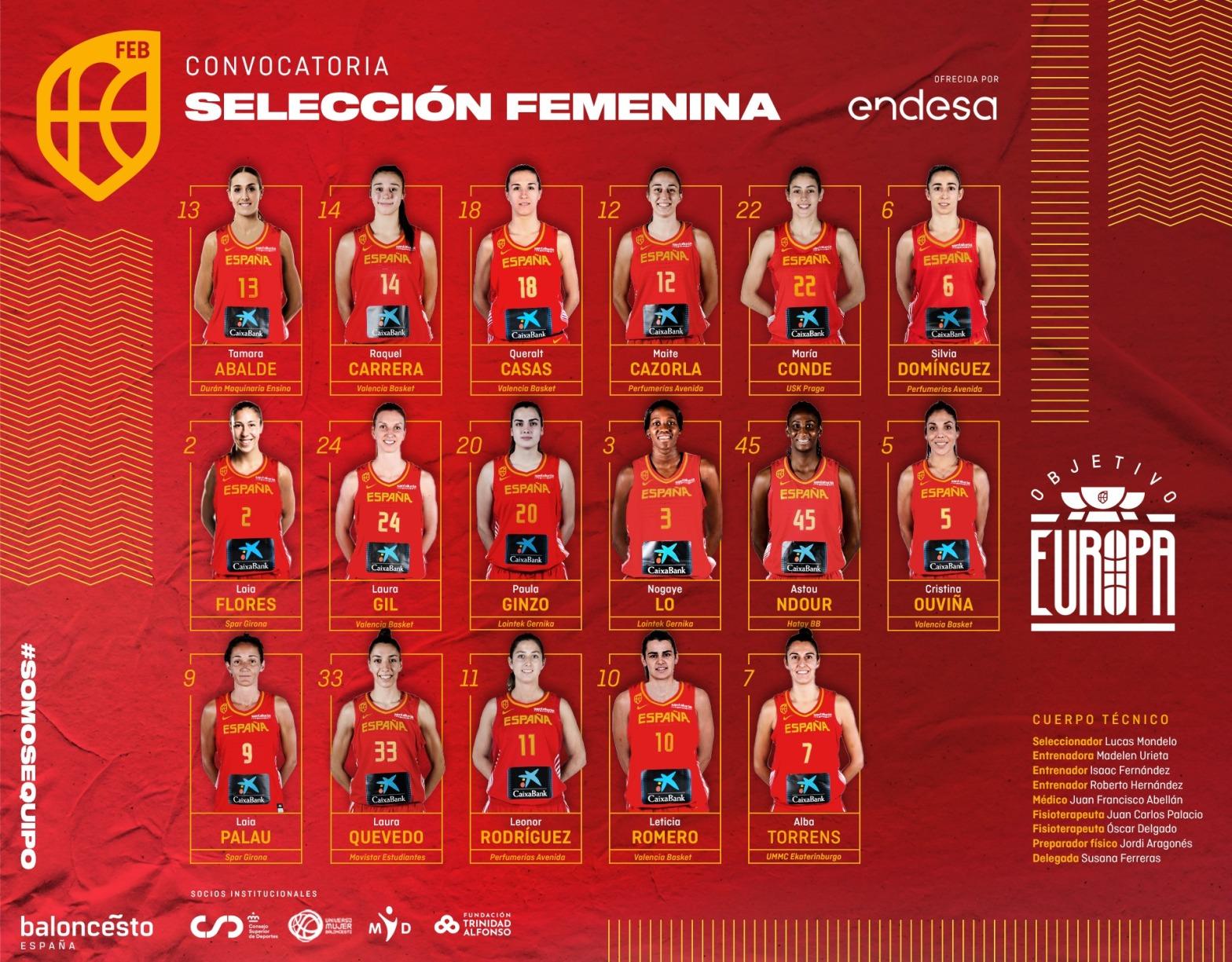 Eurobasket España y Francia: Preselección de España