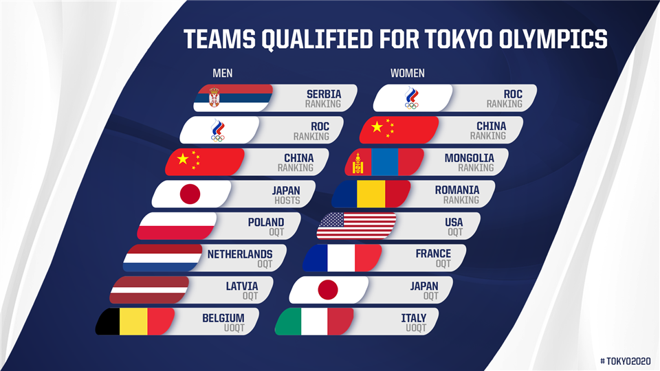 Tokio 2020: Países que competirán en el 3x3