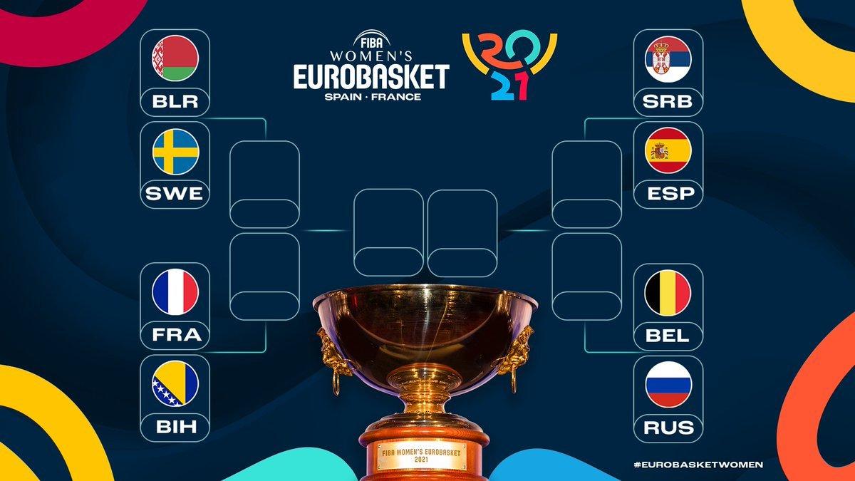 Eurobasket España y Francia. Cuartos de final