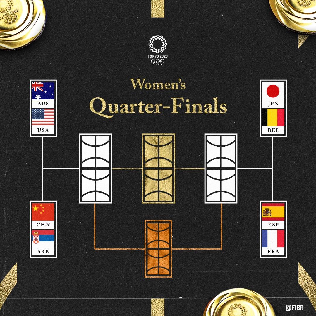 Tokio 2020: Definidos los cuartos de final